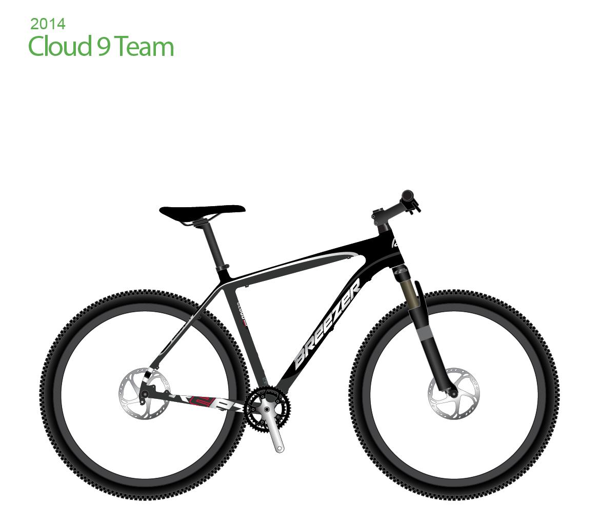 cloud-9-team2