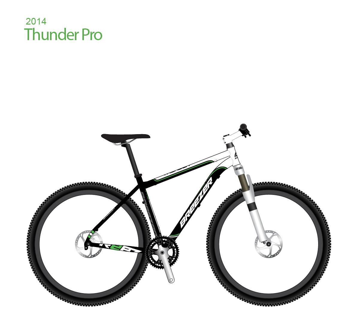thunder-pro2