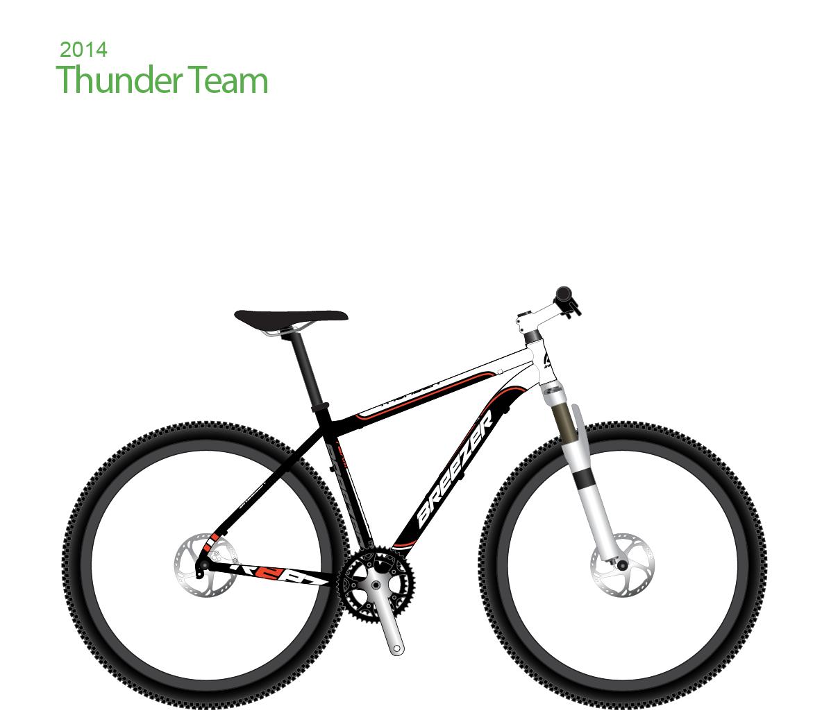 thunder-team